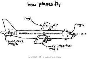 magic power for airplanes