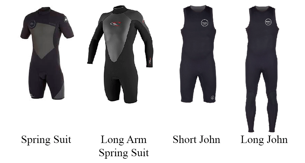 spring wetsuit